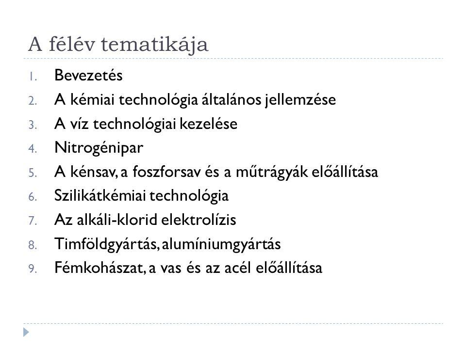 A félév tematikája 1. Bevezetés 2. A kémiai technológia általános jellemzése 3. A víz technológiai kezelése 4. Nitrogénipar 5. A kénsav, a foszforsav
