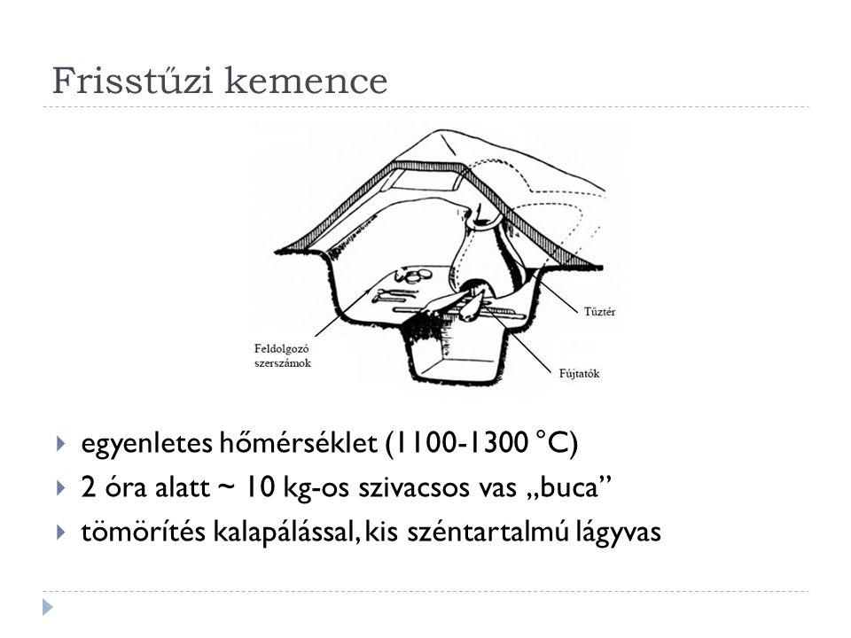"""Frisstűzi kemence  egyenletes hőmérséklet (1100-1300 °C)  2 óra alatt ~ 10 kg-os szivacsos vas """"buca""""  tömörítés kalapálással, kis széntartalmú lág"""