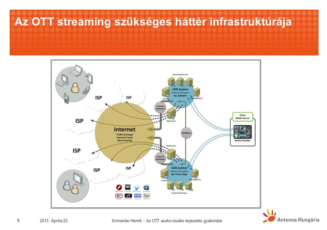 Az OTT streaming szükséges háttér infrastruktúrája Schneider Henrik - Az OTT audiovizuális terjesztés gyakorlata2013.