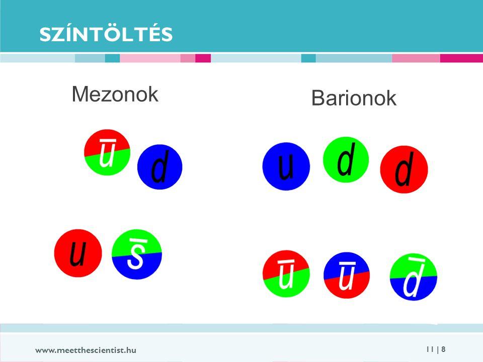 SZÍNTÖLTÉS www.meetthescientist.hu 11 | 8 Mezonok Barionok