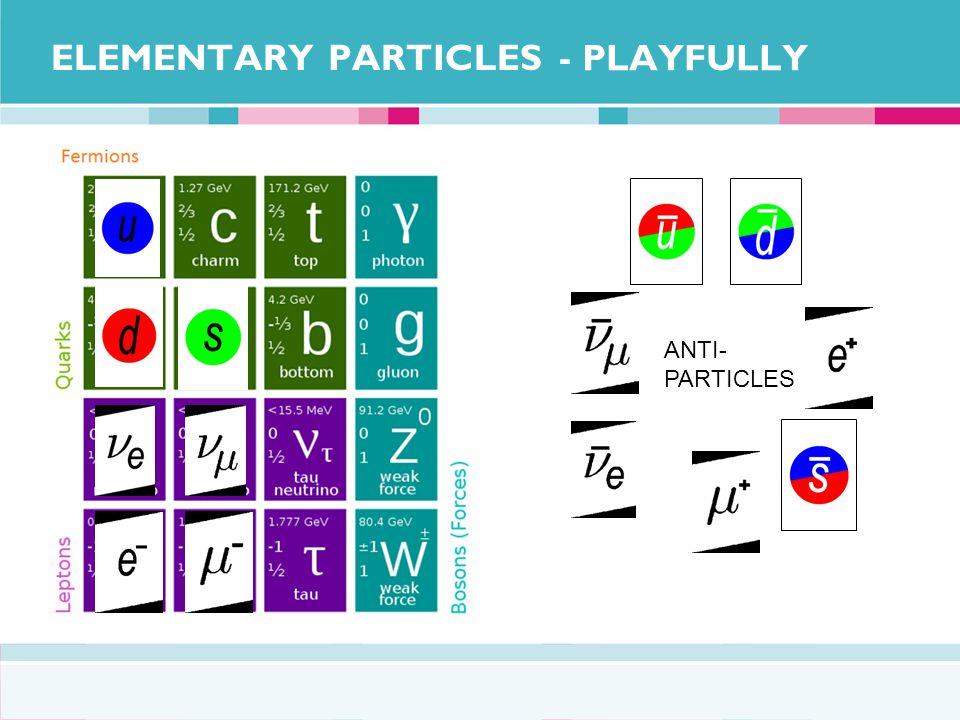 COLOR www.meetthescientist.hu 4 | 8 Mesons Baryons
