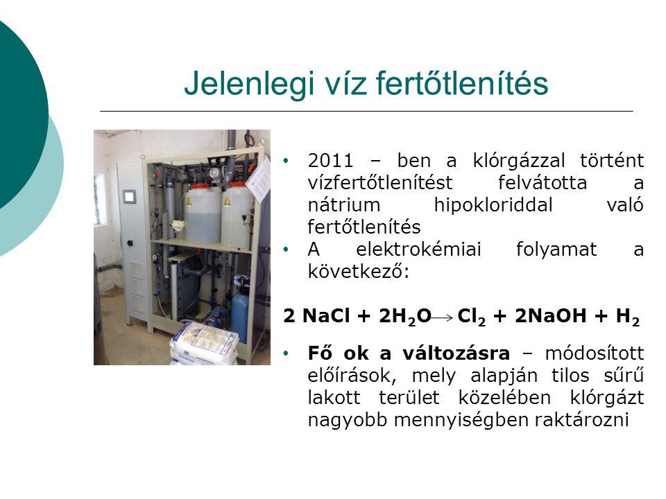Jelenlegi víz fertőtlenítés 2011 – ben a klórgázzal történt vízfertőtlenítést felvátotta a nátrium hipokloriddal való fertőtlenítés A elektrokémiai folyamat a következő: 2 NaCl + 2H 2 O Cl 2 + 2NaOH + H 2 Fő ok a változásra – módosított előírások, mely alapján tilos sűrű lakott terület közelében klórgázt nagyobb mennyiségben raktározni