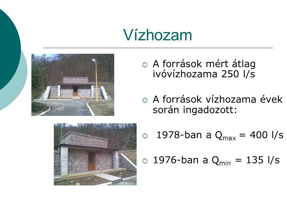 Vízhozam  A források mért átlag ivóvízhozama 250 l/s  A források vízhozama évek során ingadozott:  1978-ban a Q max = 400 l/s  1976-ban a Q min = 135 l/s