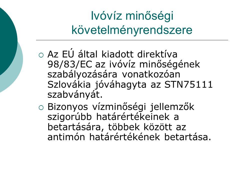 Ivóvíz minőségi követelményrendszere  Az EÚ által kiadott direktíva 98/83/EC az ivóvíz minőségének szabályozására vonatkozóan Szlovákia jóváhagyta az STN75111 szabványát.