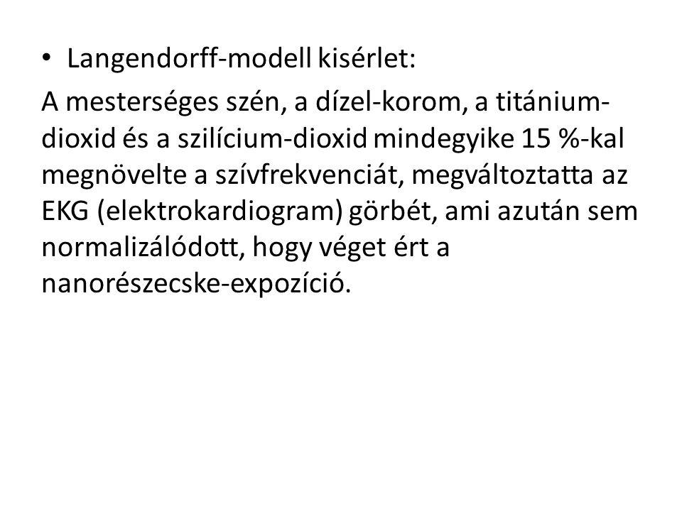 Langendorff-modell kisérlet: A mesterséges szén, a dízel-korom, a titánium- dioxid és a szilícium-dioxid mindegyike 15 %-kal megnövelte a szívfrekvenc