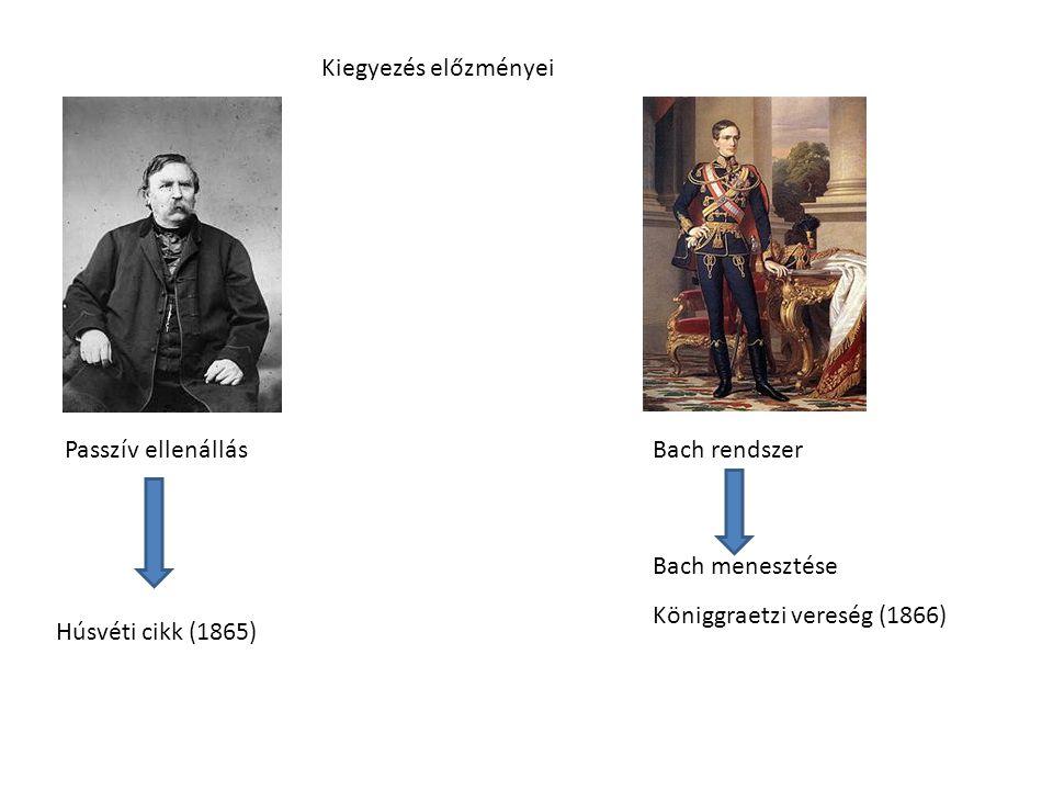 Húsvéti cikk (1865) Kiegyezés előzményei Passzív ellenállás Königgraetzi vereség (1866) Bach menesztése Bach rendszer