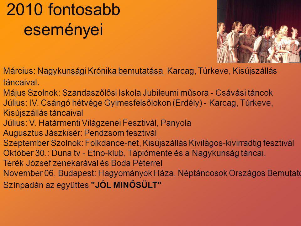 Március: Nagykunsági Krónika bemutatása Karcag, Túrkeve, Kisújszállás táncaival. Május Szolnok: Szandaszőlősi Iskola Jubileumi műsora - Csávási táncok