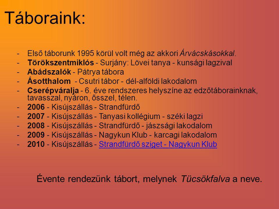 Táboraink: -Első táborunk 1995 körül volt még az akkori Árvácskásokkal. -Törökszentmiklós - Surjány: Lövei tanya - kunsági lagzival -Abádszalók - Pátr