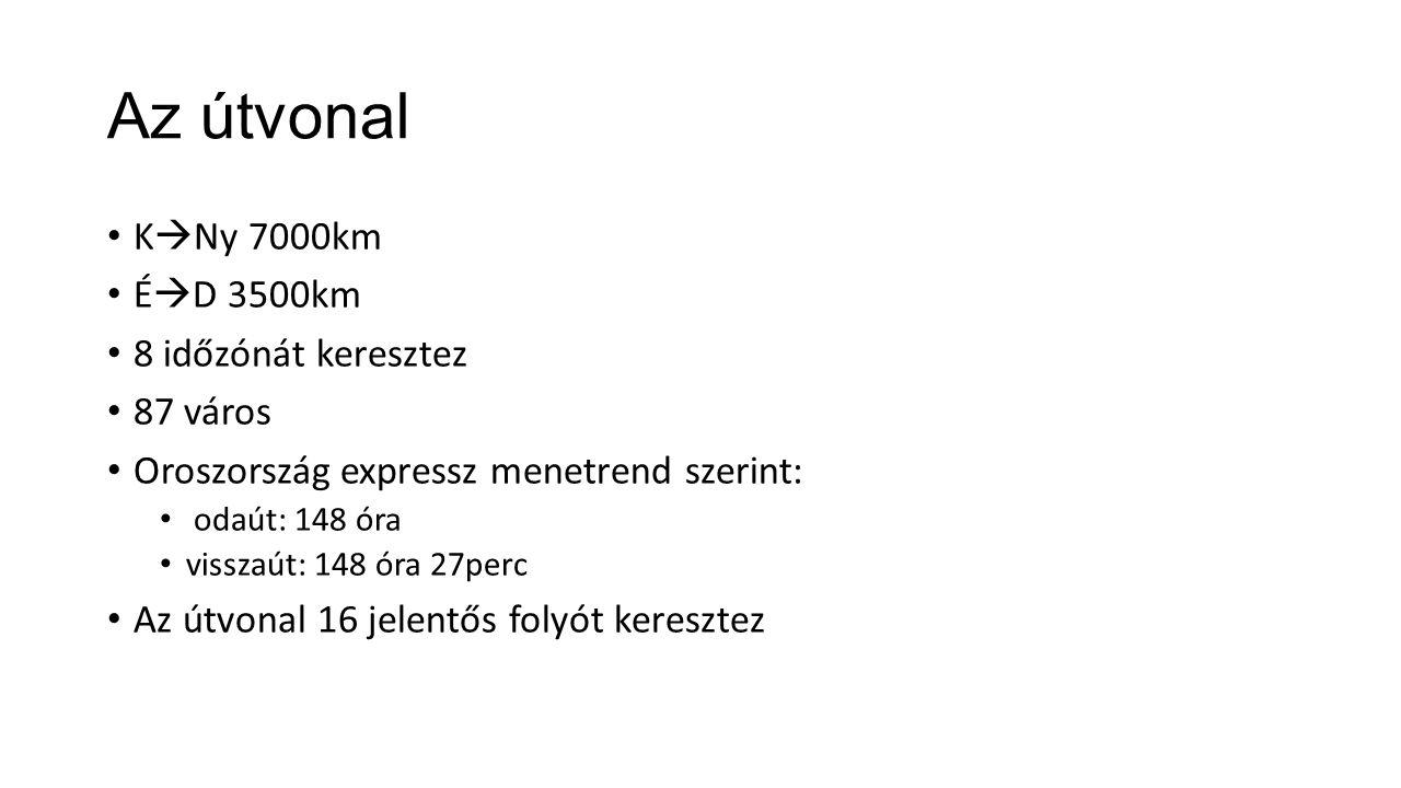 Az útvonal K  Ny 7000km É  D 3500km 8 időzónát keresztez 87 város Oroszország expressz menetrend szerint: odaút: 148 óra visszaút: 148 óra 27perc Az