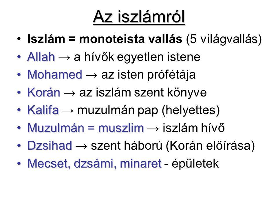 Az iszlámról Iszlám = monoteista vallás (5 világvallás) AllahAllah → a hívők egyetlen istene MohamedMohamed → az isten prófétája KoránKorán → az iszlá