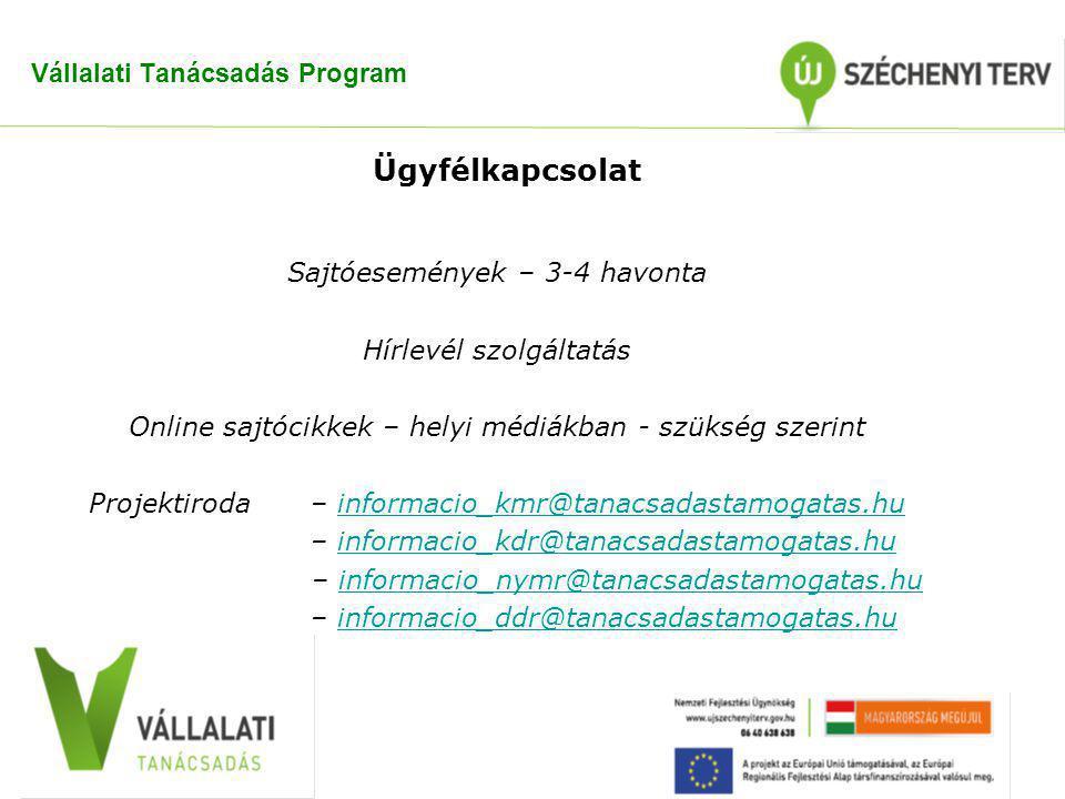 Vállalati Tanácsadás Program Sajtóesemények – 3-4 havonta Hírlevél szolgáltatás Online sajtócikkek – helyi médiákban - szükség szerint Projektiroda –
