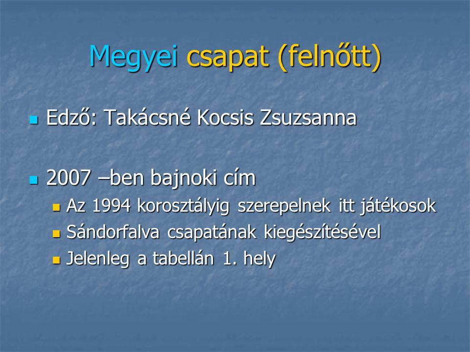 Korcsoportok - Eredmények Kezdő csoport Kezdő csoport Szivacs kézilabda Szivacs kézilabda 1997. 1997. 1996. 1996. 1995. 1995. 1994. 1994. 1993, 1993.