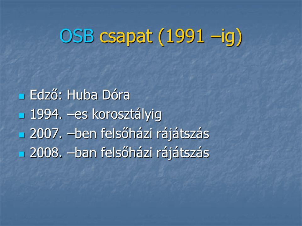 Megyei csapat (felnőtt) Edző: Takácsné Kocsis Zsuzsanna Edző: Takácsné Kocsis Zsuzsanna 2007 –ben bajnoki cím 2007 –ben bajnoki cím Az 1994 korosztály