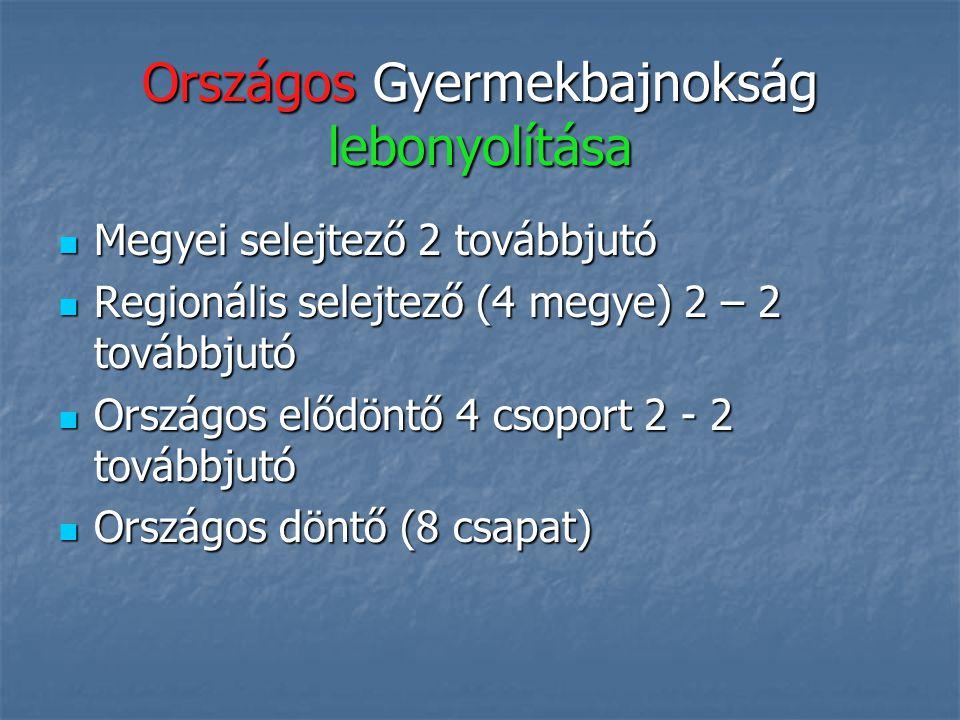 OSB csapat (1991 –ig) Edző: Huba Dóra Edző: Huba Dóra 1994. –es korosztályig 1994. –es korosztályig 2007. –ben felsőházi rájátszás 2007. –ben felsőház