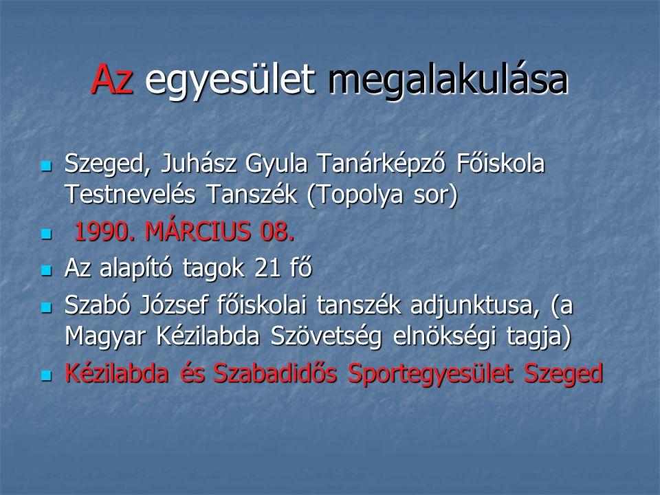 A leány kézilabda utánpótlás szegedi helyzete Kézilabda Szeged Sportegyesület Leány utánpótlás nevelő egyesület