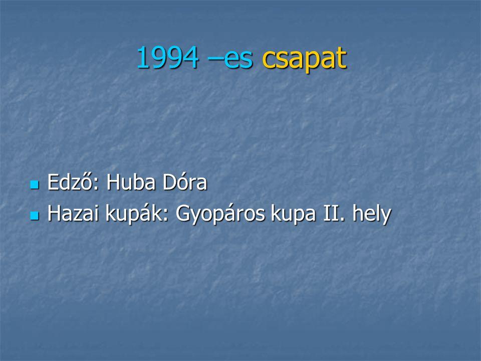 1993 –as csapat Edző: Arany Zoltán Edző: Arany Zoltán Gyermekbajnokság II. helyezett 2005. Orosháza Gyermekbajnokság II. helyezett 2005. Orosháza Edző