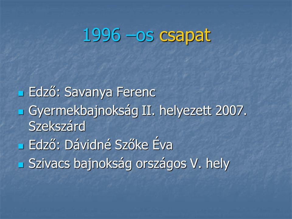 1994 –es csapat Edző: Huba Dóra Edző: Huba Dóra Hazai kupák: Gyopáros kupa II. hely Hazai kupák: Gyopáros kupa II. hely