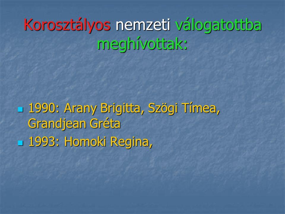 Kezdő csapat Edző: Dávidné Szőke Éva Edző: Dávidné Szőke Éva Legidősebb 1995 –ös születésű Legidősebb 1995 –ös születésű Legfiatalabb 2002 augusztus s