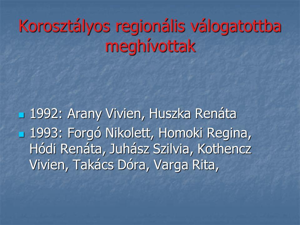 Korosztályos nemzeti válogatottba meghívottak: 1990: Arany Brigitta, Szögi Tímea, Grandjean Gréta 1990: Arany Brigitta, Szögi Tímea, Grandjean Gréta 1