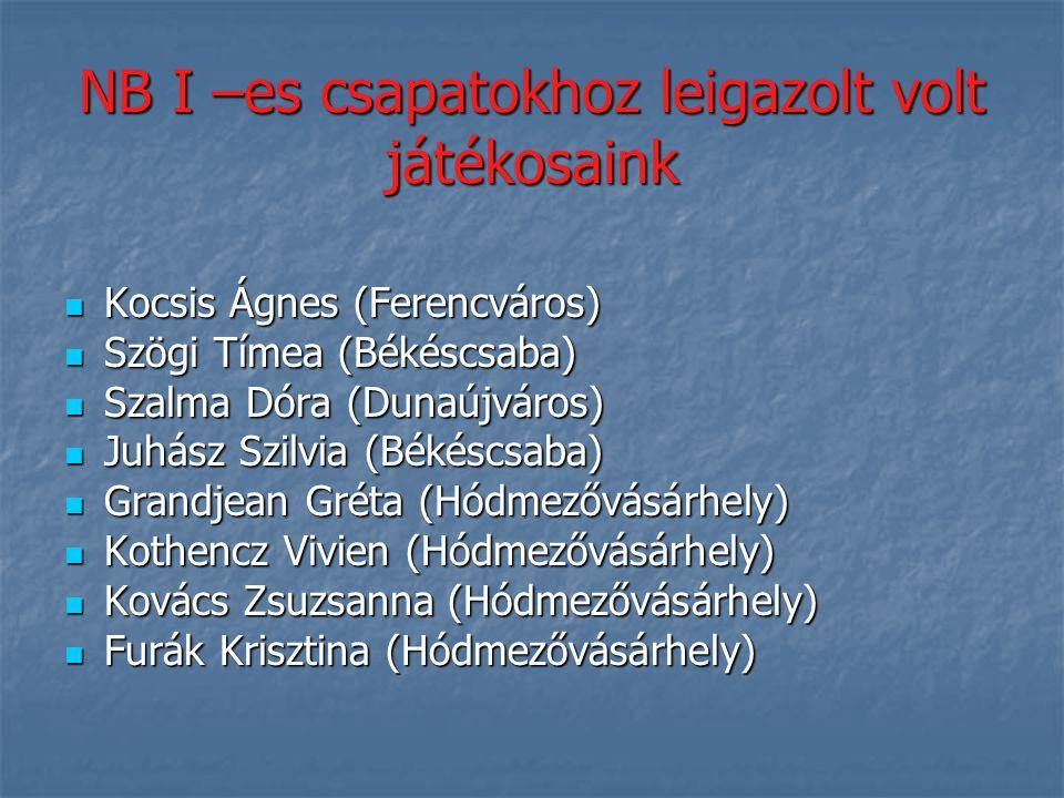 Korosztályos regionális válogatottba meghívottak 1992: Arany Vivien, Huszka Renáta 1992: Arany Vivien, Huszka Renáta 1993: Forgó Nikolett, Homoki Regi