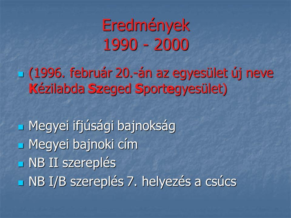 Az egyesület vezetői Társadalmi elnök: Szabó József Társadalmi elnök: Szabó József Elnökök: Elnökök: Toókos György 1990 – 1999 Toókos György 1990 – 19