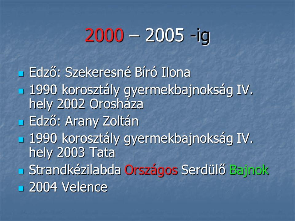 Eredmények 1990 - 2000 (1996. február 20.-án az egyesület új neve Kézilabda Szeged Sportegyesület) (1996. február 20.-án az egyesület új neve Kézilabd