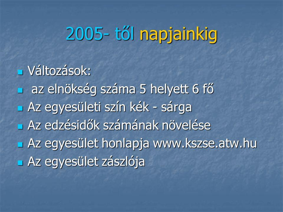 2000 – 2005 -ig Kalocsa Pünkösdi kupa: legjobb utánpótlást nevelő egyesület cím Kalocsa Pünkösdi kupa: legjobb utánpótlást nevelő egyesület cím Budape