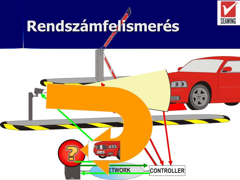 11 Rendszámfelismerés vagy RFID.