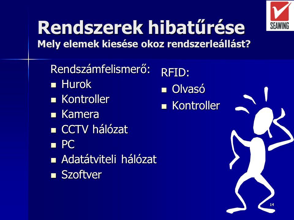 13 RFID azonosítás