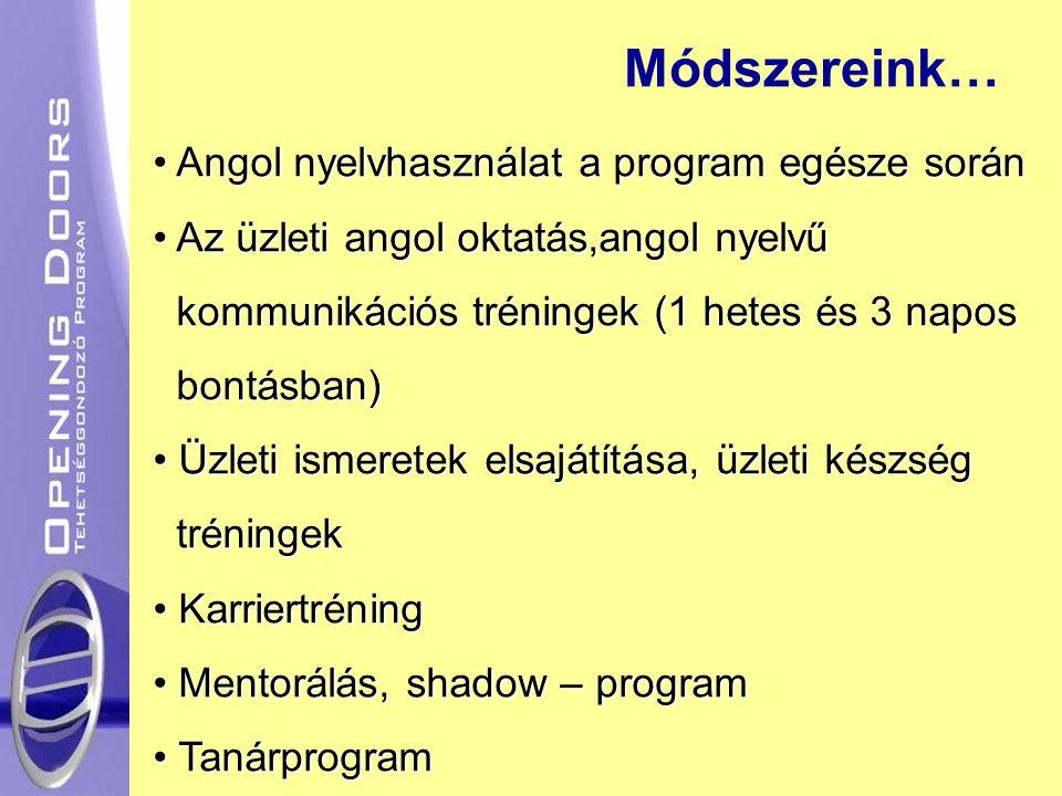Módszereink… Angol nyelvhasználat a program egésze során Angol nyelvhasználat a program egésze során Az üzleti angol oktatás,angol nyelvű Az üzleti an