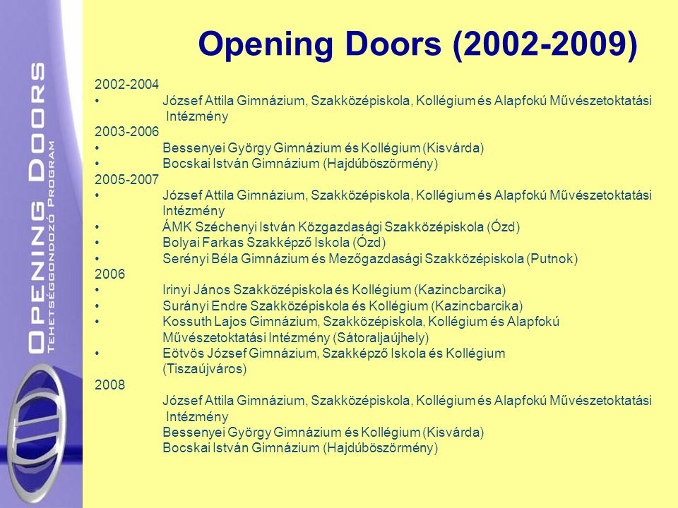 Opening Doors (2002-2009) 2002-2004 József Attila Gimnázium, Szakközépiskola, Kollégium és Alapfokú Művészetoktatási Intézmény 2003-2006 Bessenyei György Gimnázium és Kollégium (Kisvárda) Bocskai István Gimnázium (Hajdúböszörmény) 2005-2007 József Attila Gimnázium, Szakközépiskola, Kollégium és Alapfokú Művészetoktatási Intézmény ÁMK Széchenyi István Közgazdasági Szakközépiskola (Ózd) Bolyai Farkas Szakképző Iskola (Ózd) Serényi Béla Gimnázium és Mezőgazdasági Szakközépiskola (Putnok) 2006 Irinyi János Szakközépiskola és Kollégium (Kazincbarcika) Surányi Endre Szakközépiskola és Kollégium (Kazincbarcika) Kossuth Lajos Gimnázium, Szakközépiskola, Kollégium és Alapfokú Művészetoktatási Intézmény (Sátoraljaújhely) Eötvös József Gimnázium, Szakképző Iskola és Kollégium (Tiszaújváros) 2008 József Attila Gimnázium, Szakközépiskola, Kollégium és Alapfokú Művészetoktatási Intézmény Bessenyei György Gimnázium és Kollégium (Kisvárda) Bocskai István Gimnázium (Hajdúböszörmény)