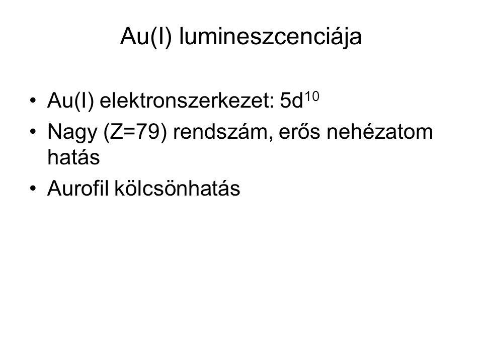 Au(I) lumineszcenciája Au(I) elektronszerkezet: 5d 10 Nagy (Z=79) rendszám, erős nehézatom hatás Aurofil kölcsönhatás