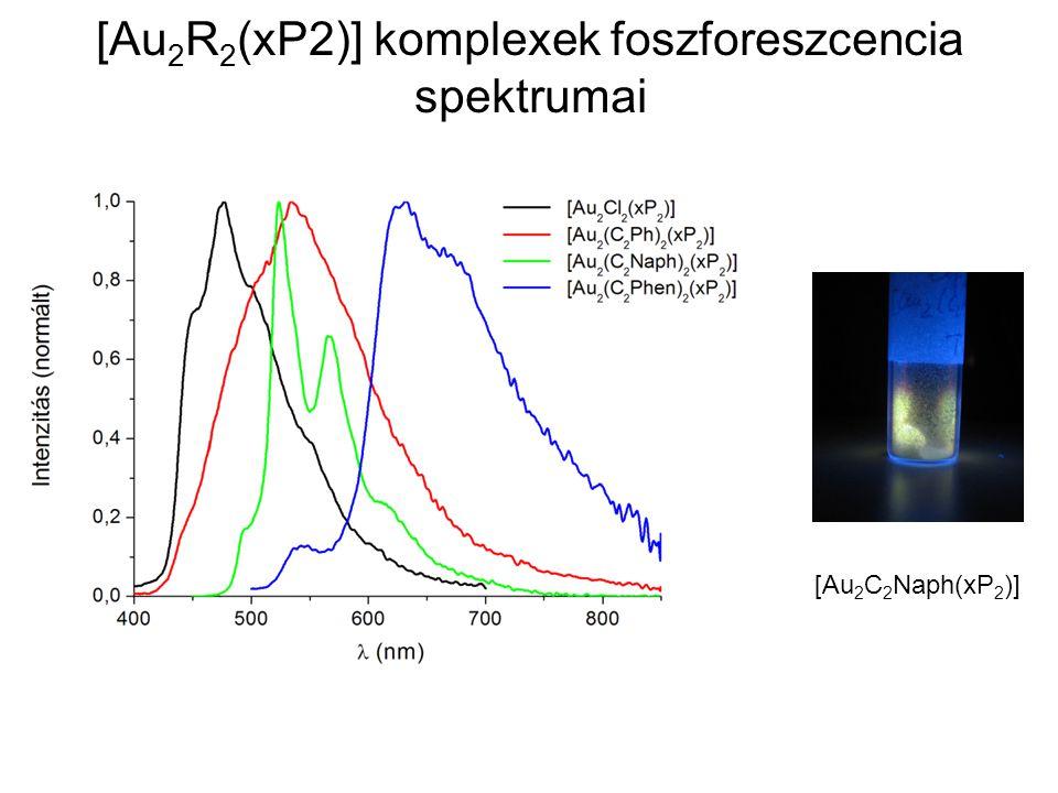 [Au 2 R 2 (xP2)] komplexek foszforeszcencia spektrumai [Au 2 C 2 Naph(xP 2 )]