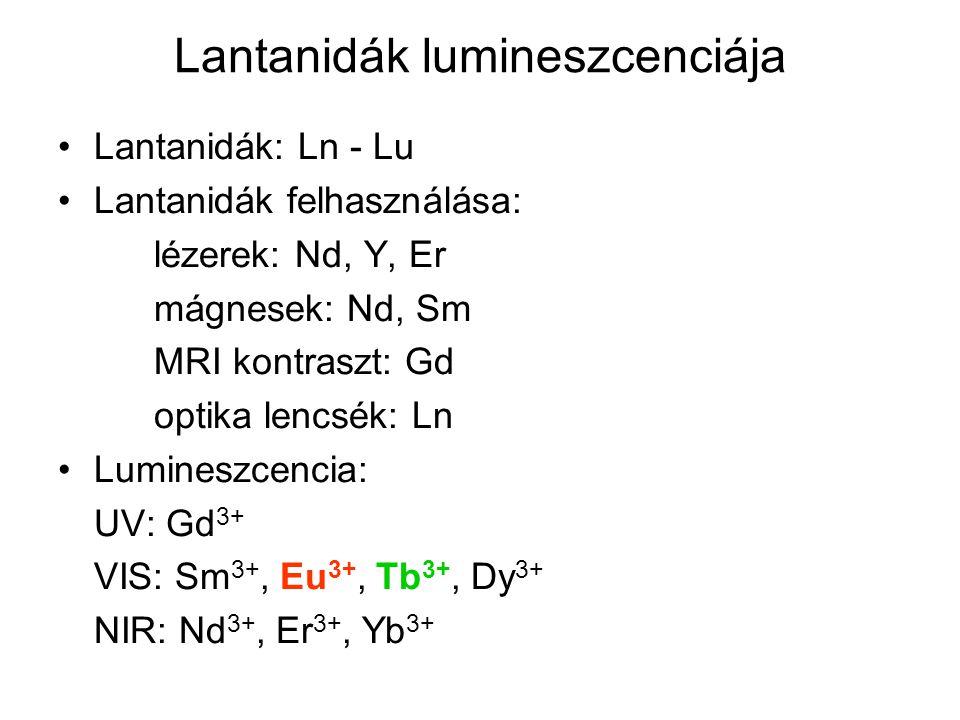Lantanidák lumineszcenciája Lantanidák: Ln - Lu Lantanidák felhasználása: lézerek: Nd, Y, Er mágnesek: Nd, Sm MRI kontraszt: Gd optika lencsék: Ln Lumineszcencia: UV: Gd 3+ VIS: Sm 3+, Eu 3+, Tb 3+, Dy 3+ NIR: Nd 3+, Er 3+, Yb 3+