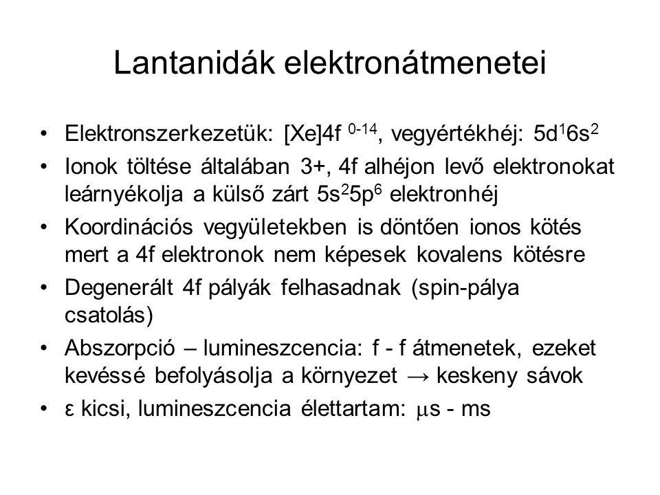 Lantanidák elektronátmenetei Elektronszerkezetük: [Xe]4f 0-14, vegyértékhéj: 5d 1 6s 2 Ionok töltése általában 3+, 4f alhéjon levő elektronokat leárnyékolja a külső zárt 5s 2 5p 6 elektronhéj Koordinációs vegyületekben is döntően ionos kötés mert a 4f elektronok nem képesek kovalens kötésre Degenerált 4f pályák felhasadnak (spin-pálya csatolás) Abszorpció – lumineszcencia: f - f átmenetek, ezeket kevéssé befolyásolja a környezet → keskeny sávok ε kicsi, lumineszcencia élettartam:  s - ms