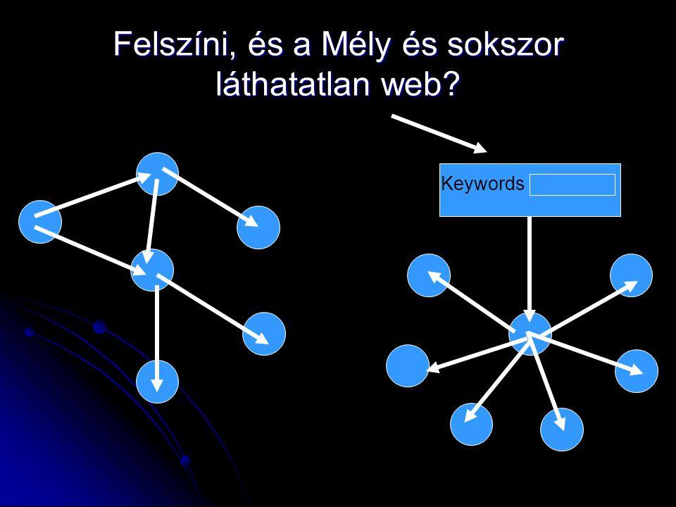 Felszíni, és a Mély és sokszor láthatatlan web? Keywords