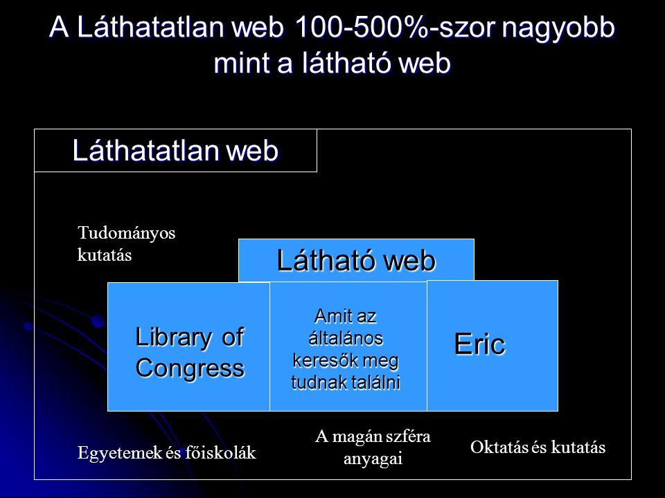 A Láthatatlan web 100-500%-szor nagyobb mint a látható web Láthatatlan web Látható web Library of Congress Eric Amit az általános keresők meg tudnak t