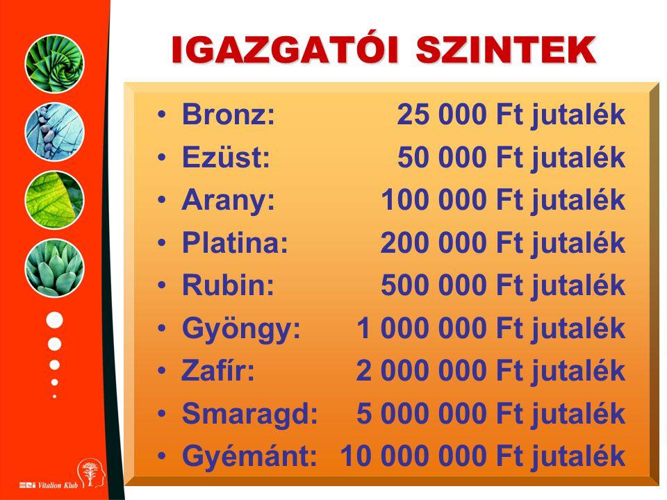 IGAZGATÓI SZINTEK Bronz: Ezüst: Arany: Platina: Rubin: Gyöngy: Zafír: Smaragd: Gyémánt: 25 000 Ft jutalék 50 000 Ft jutalék 100 000 Ft jutalék 200 000