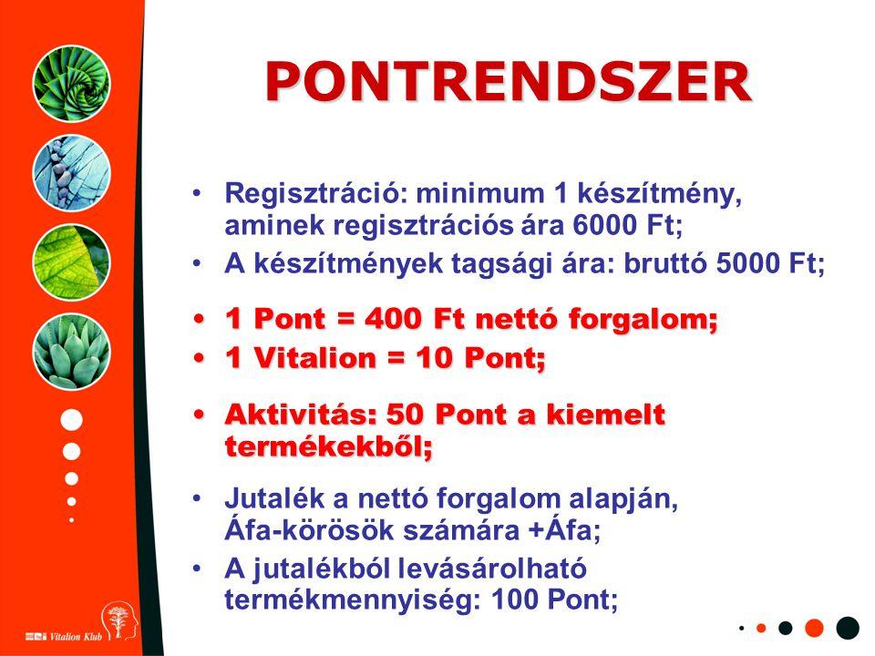 PONTRENDSZER Regisztráció: minimum 1 készítmény, aminek regisztrációs ára 6000 Ft; A készítmények tagsági ára: bruttó 5000 Ft; 1 Pont = 400 Ft nettó f