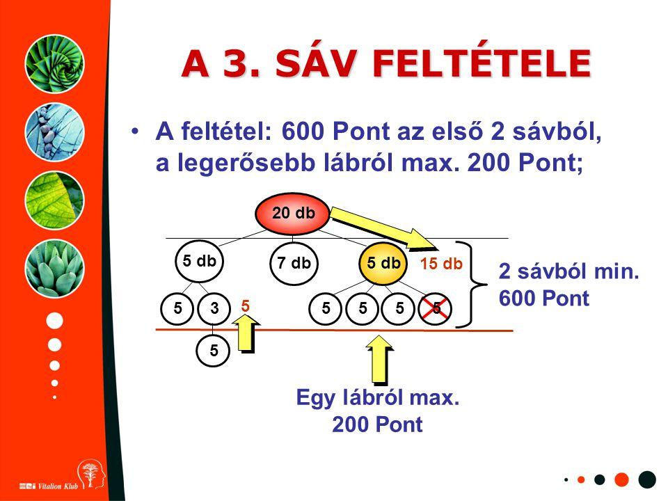 A 3. SÁV FELTÉTELE A feltétel: 600 Pont az első 2 sávból, a legerősebb lábról max. 200 Pont; 20 db 7 db 5 db 53 5 555 2 sávból min. 600 Pont Egy lábró