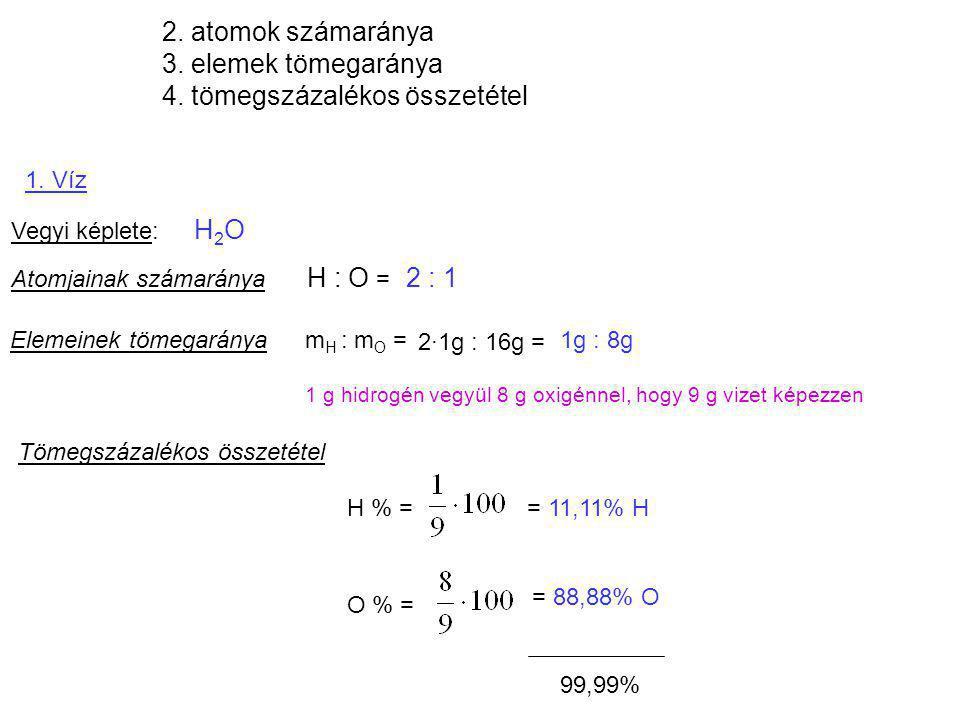 2.atomok számaránya 3. elemek tömegaránya 4. tömegszázalékos összetétel 1.