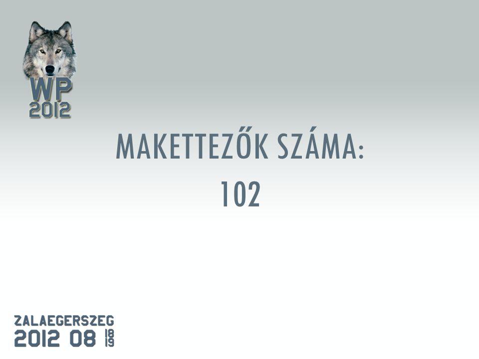 SZABÓ ÁKOS F15 ARANY
