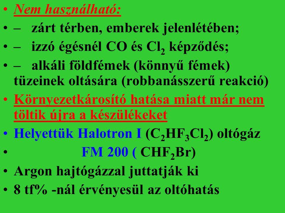 Nem használható: –zárt térben, emberek jelenlétében; –izzó égésnél CO és Cl 2 képződés; –alkáli földfémek (könnyű fémek) tüzeinek oltására (robbanássz