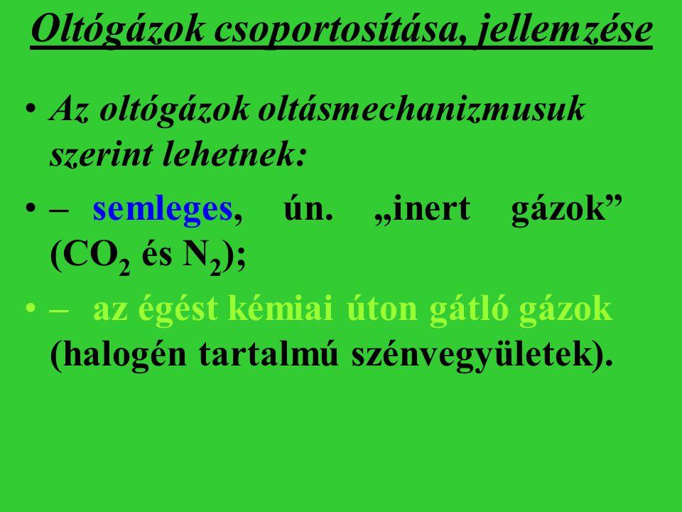 """Oltógázok csoportosítása, jellemzése Az oltógázok oltásmechanizmusuk szerint lehetnek: –semleges, ún. """"inert gázok"""" (CO 2 és N 2 ); –az égést kémiai ú"""