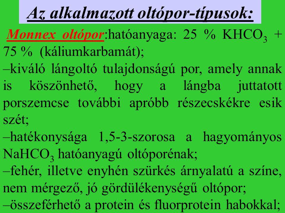 Az alkalmazott oltópor-típusok: Monnex oltópor:hatóanyaga: 25 % KHCO 3 + 75 % (káliumkarbamát); –kiváló lángoltó tulajdonságú por, amely annak is kösz