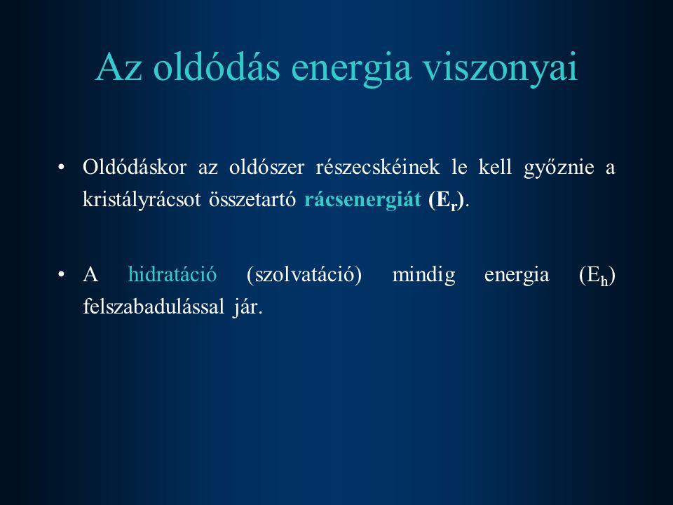 Az oldódás energia viszonyai Oldódáskor az oldószer részecskéinek le kell győznie a kristályrácsot összetartó rácsenergiát (E r ). A hidratáció (szolv
