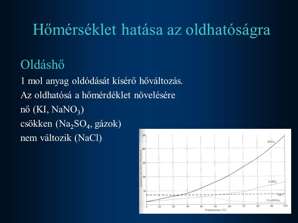 Hőmérséklet hatása az oldhatóságra Oldáshő 1 mol anyag oldódását kísérő hőváltozás. Az oldhatósá a hőmérdéklet növelésére nő (KI, NaNO 3 ) csökken (Na