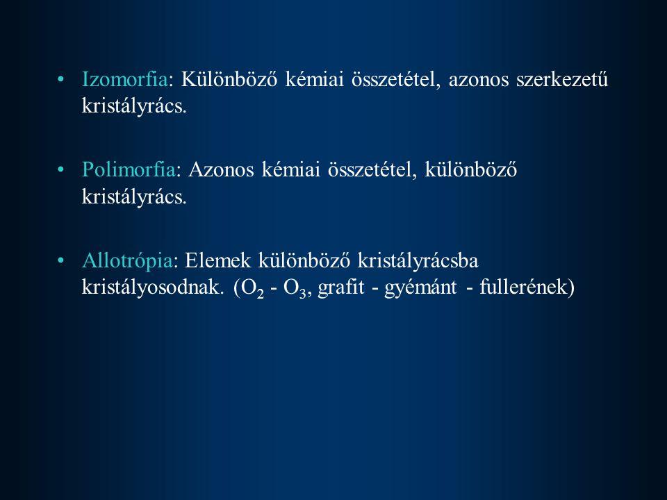 Izomorfia: Különböző kémiai összetétel, azonos szerkezetű kristályrács. Polimorfia: Azonos kémiai összetétel, különböző kristályrács. Allotrópia: Elem