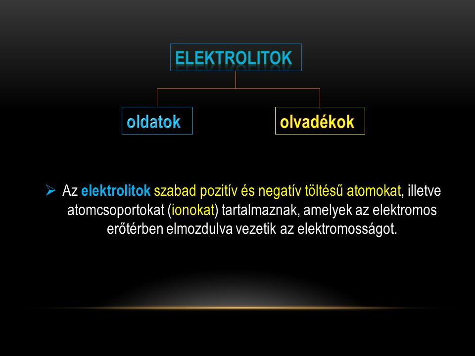  Az elektrolízist, széleskörűen alkalmazzák az iparban: különböző fémek (Al, Cu, alkálifémek, alkáli földfémek) előállítására megfelelő olvadékaikból.
