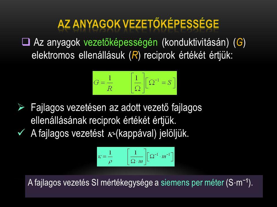 Erős elektrolitok oldataiban a moláris fajlagos vezetés lineárisan változik a koncentráció négyzetgyökével.
